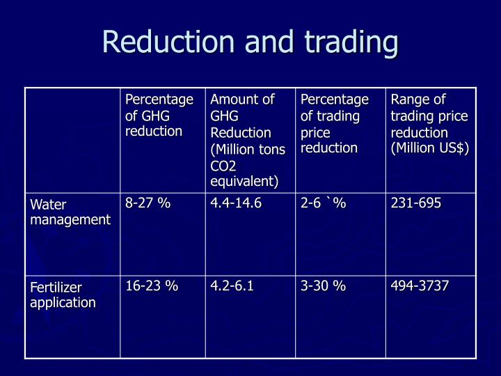 Reduction and trading