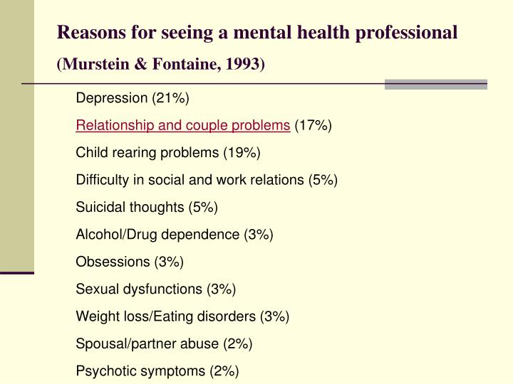 Reasons for seeing a mental health professional