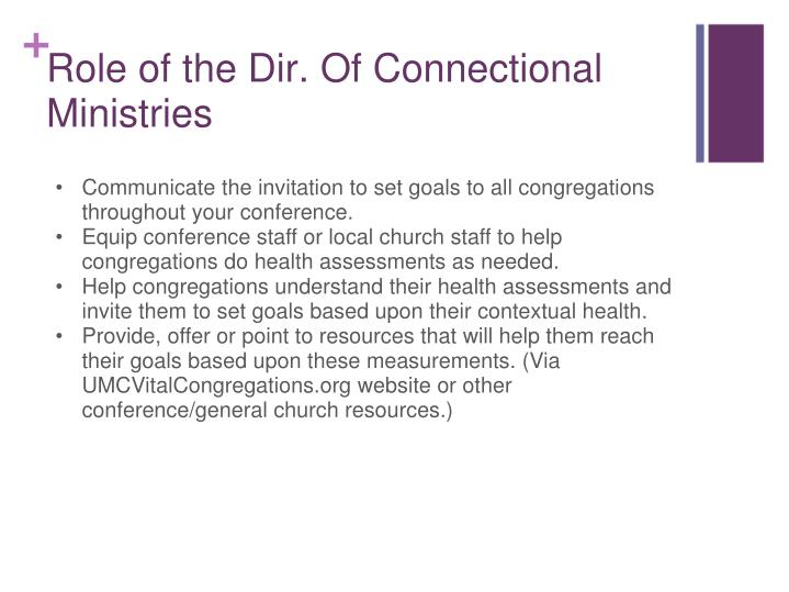Communicate the invitation to set goals to all congregations throughout your conference.