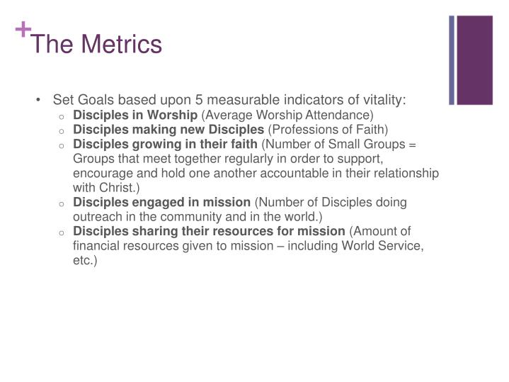 Set Goals based upon 5 measurable indicators of vitality: