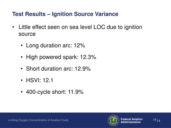 Test Results – Ignition Source Variance