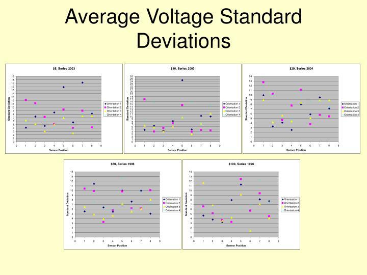 Average Voltage Standard Deviations