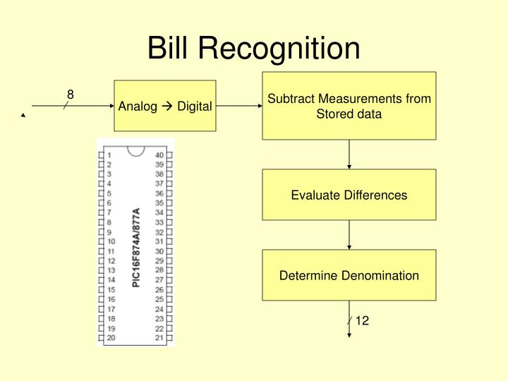 Bill Recognition