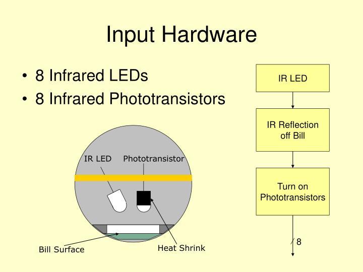 Input Hardware