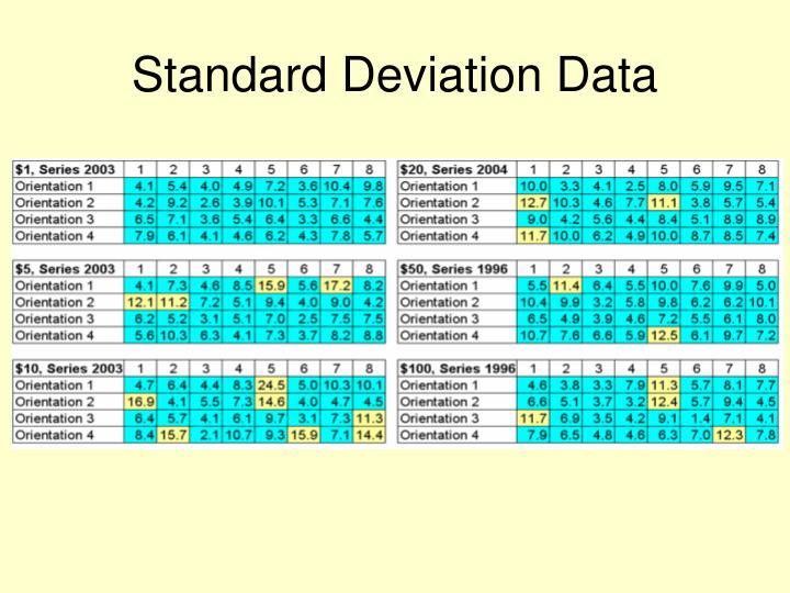 Standard Deviation Data