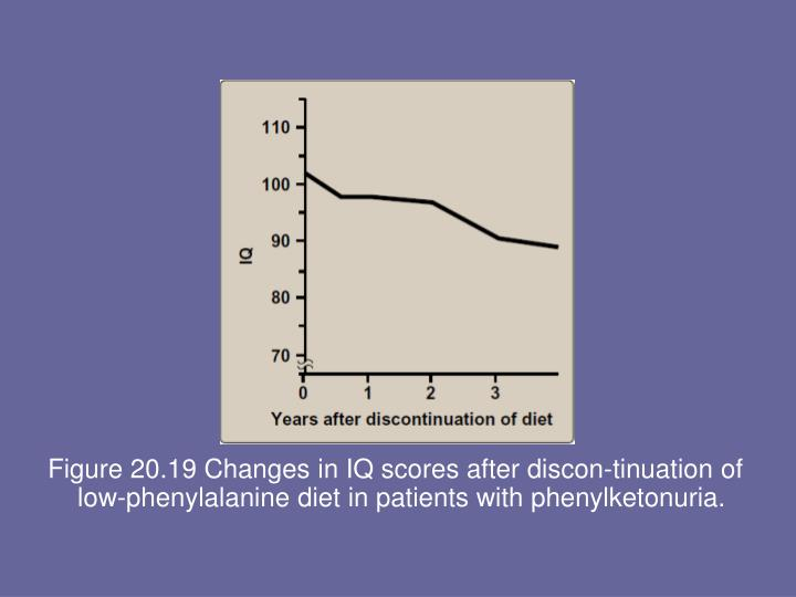 Figure 20.19 Changes in IQ scores after discon-tinuation of low-phenylalanine diet in patients with phenylketonuria.