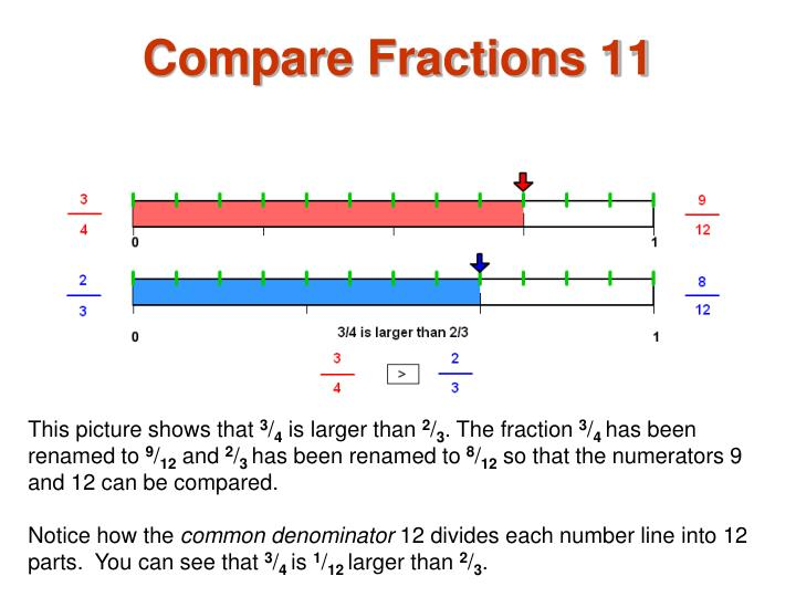 Compare Fractions 11