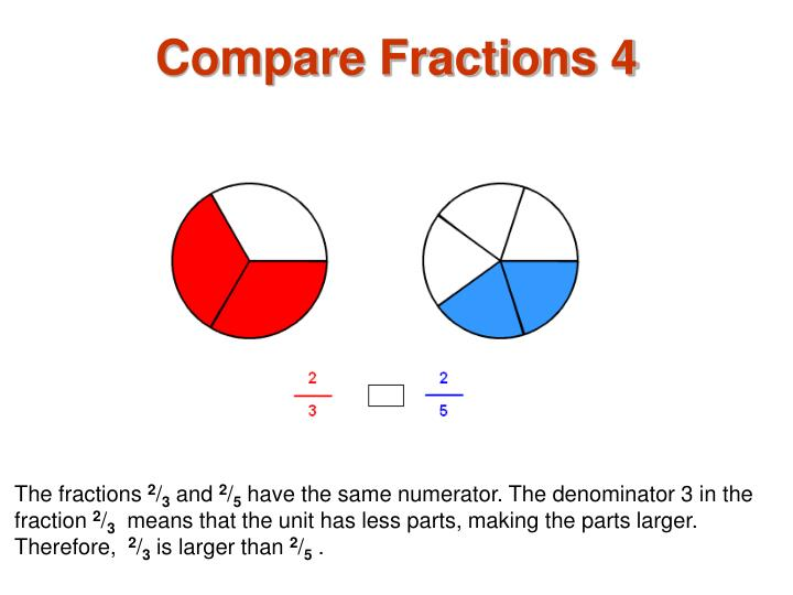 Compare Fractions 4