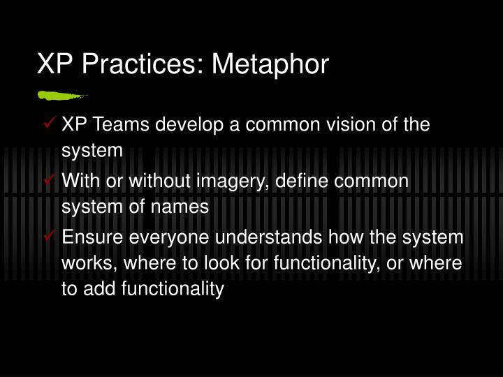 XP Practices: Metaphor