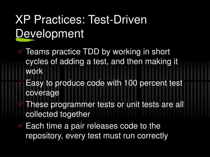 XP Practices: Test-Driven Development