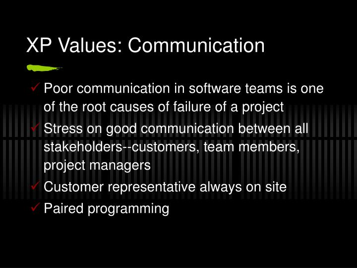 XP Values: Communication