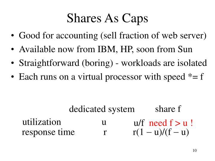 Shares As Caps