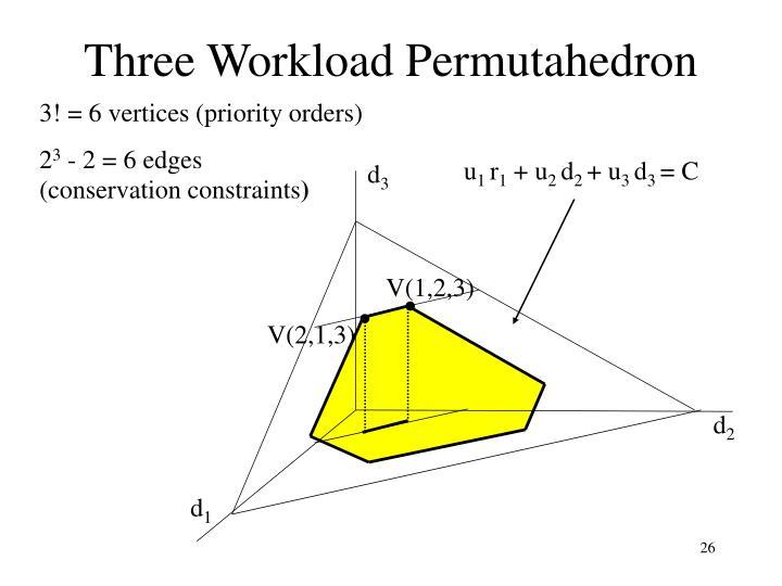 Three Workload Permutahedron
