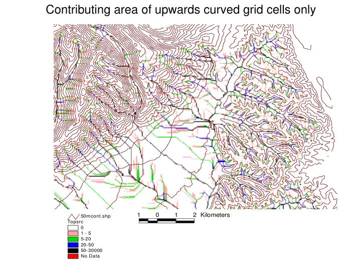 Contributing area of upwards curved grid cells only