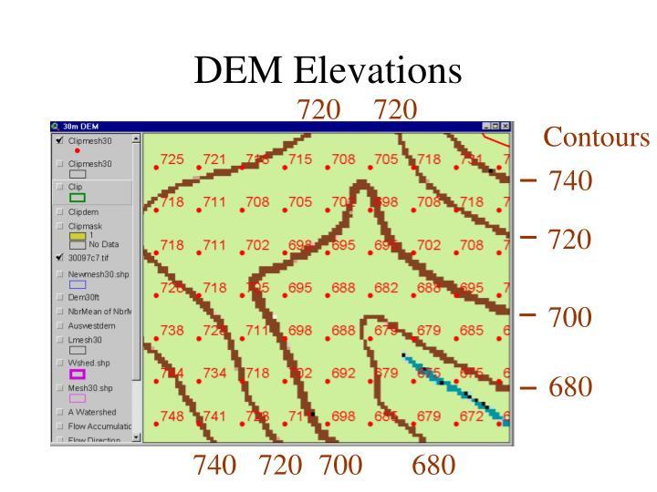 DEM Elevations