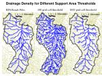drainage density for different support area thresholds