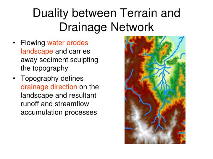 Duality between Terrain and Drainage Network