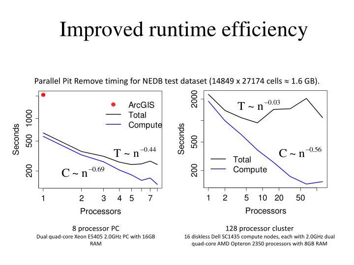 Improved runtime efficiency