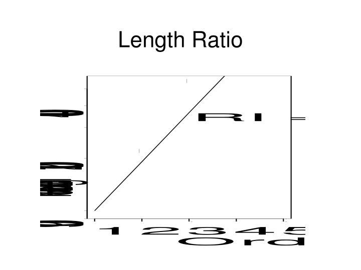 Length Ratio