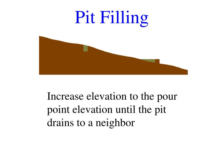 Pit Filling