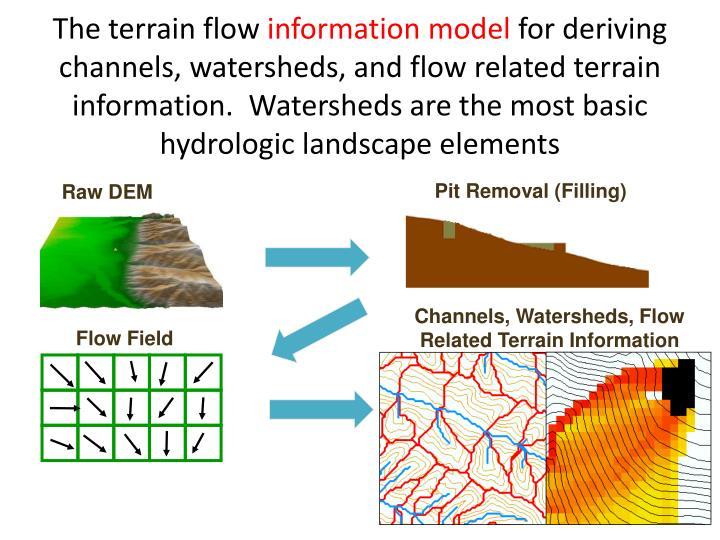 The terrain flow