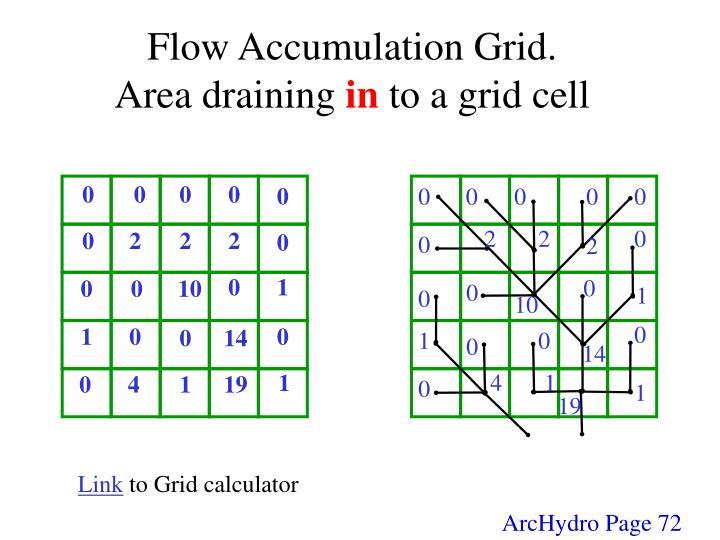 Flow Accumulation Grid.