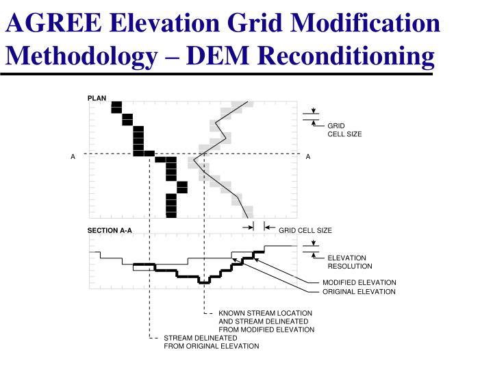 AGREE Elevation Grid Modification Methodology – DEM Reconditioning