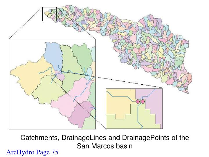 Catchments, DrainageLines and DrainagePoints of the San Marcos basin