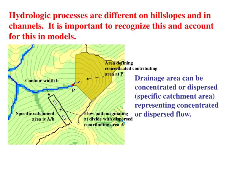 Hydrologic processes are different on hillslopes and in channels.  It is important to recognize this and account for this in models.