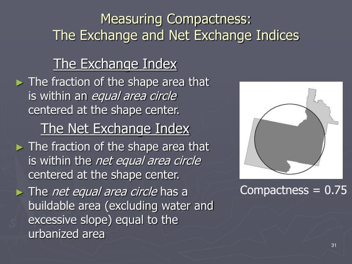 Measuring Compactness: