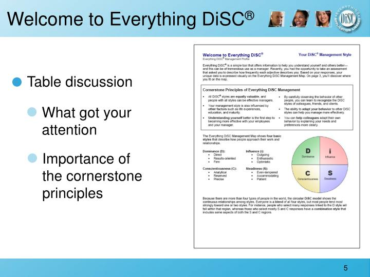 Welcome to Everything DiSC