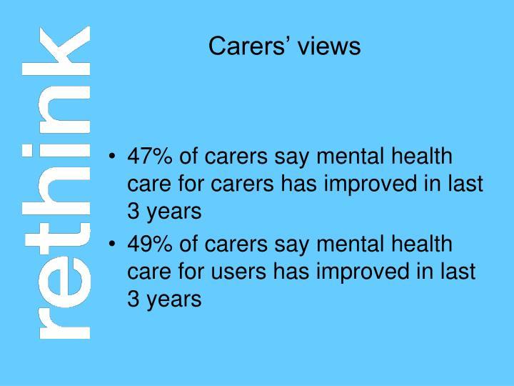 Carers' views