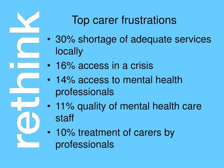 Top carer frustrations