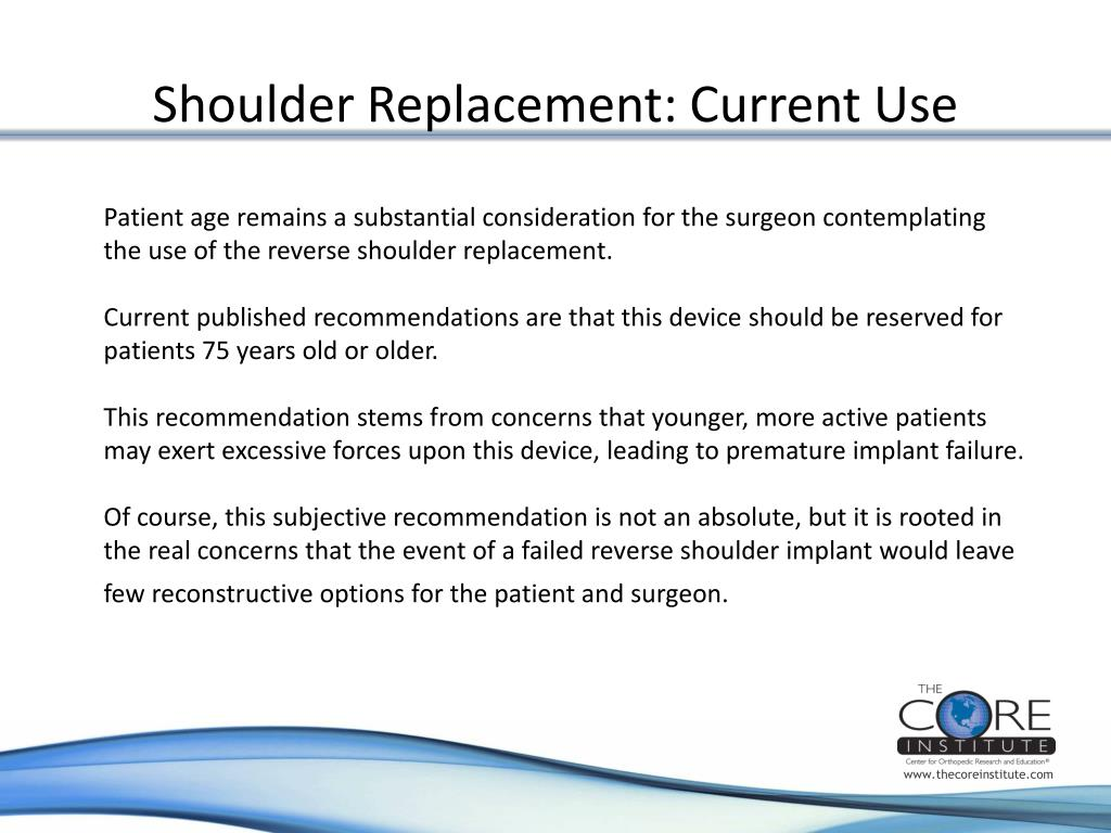 Shoulder Replacement: Current Use