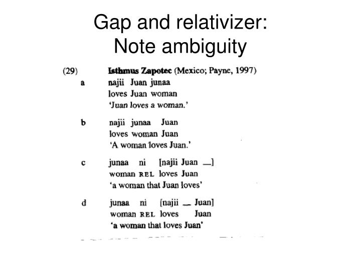 Gap and relativizer: