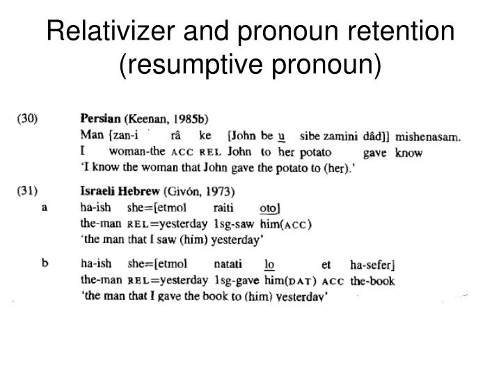 Relativizer and pronoun retention