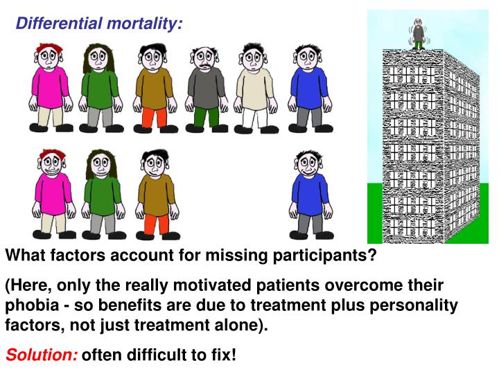 Differential mortality: