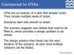 compared to htas