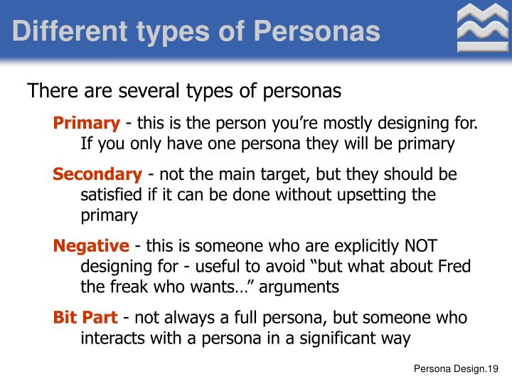 Different types of Personas