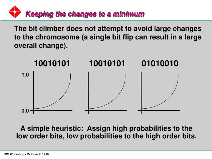 Keeping the changes to a minimum