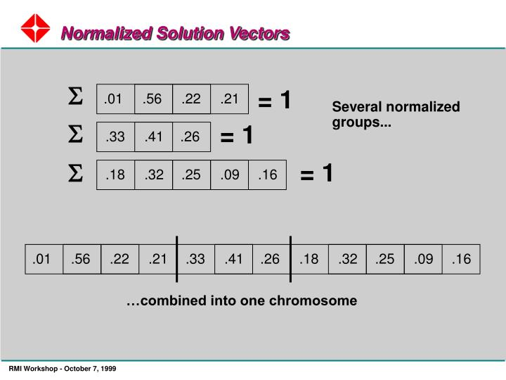 Normalized Solution Vectors