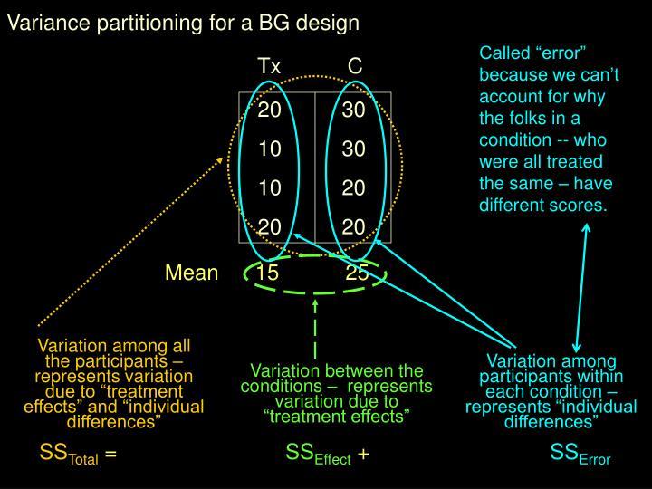Variance partitioning for a BG design