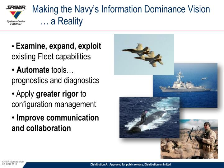 Making the Navy's Information Dominance Vision
