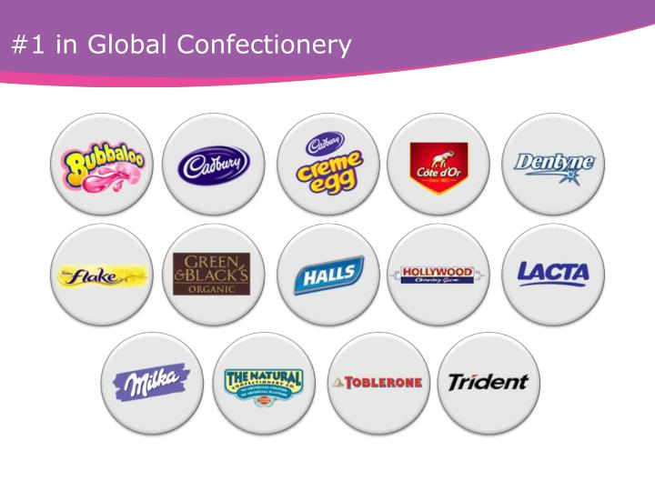#1 in Global Confectionery