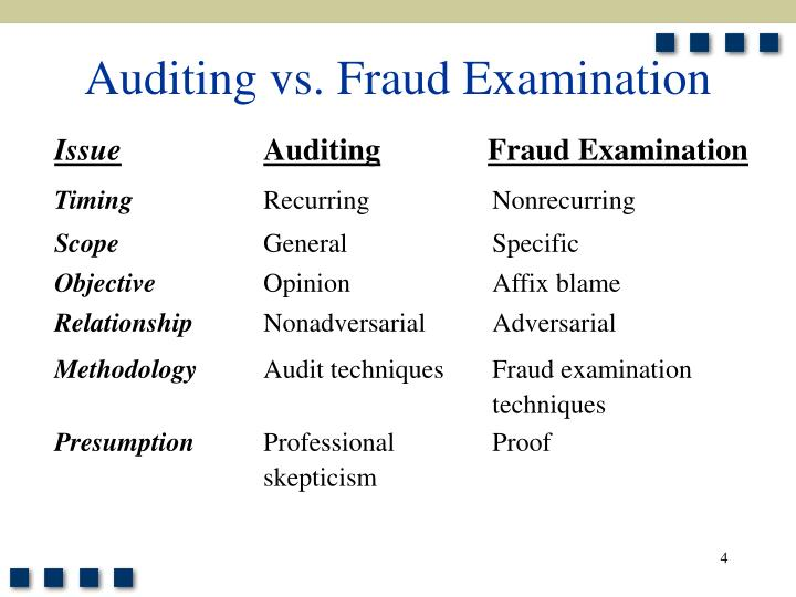 explain the difference between an audit fraud examination and forensic accounting engagement A theoretical examination of the role  there are several different theories that may explain the demand for audit  discovering and preventing fraud.