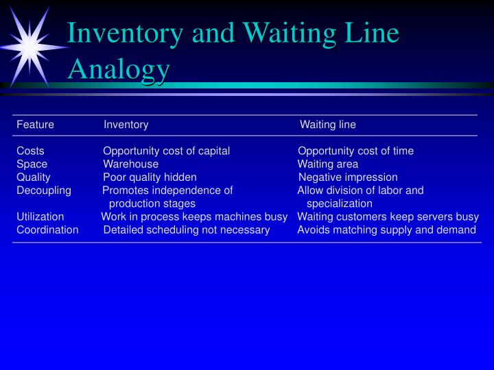 Inventory and Waiting Line Analogy