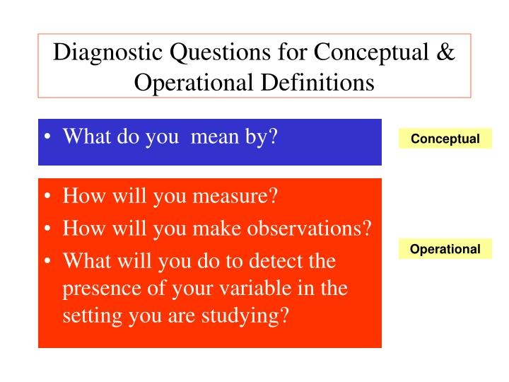 Diagnostic Questions for Conceptual & Operational Definitions