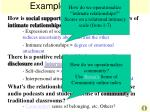 examples definitions