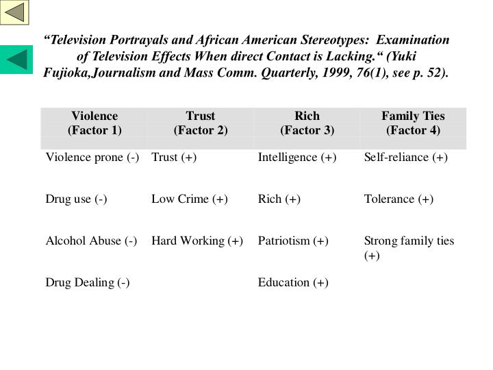 """""""Television Portrayals and African American Stereotypes:  Examination of Television Effects When direct Contact is Lacking."""" (Yuki Fujioka,Journalism and Mass Comm. Quarterly, 1999, 76(1), see p. 52)."""