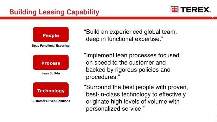 Building Leasing Capability